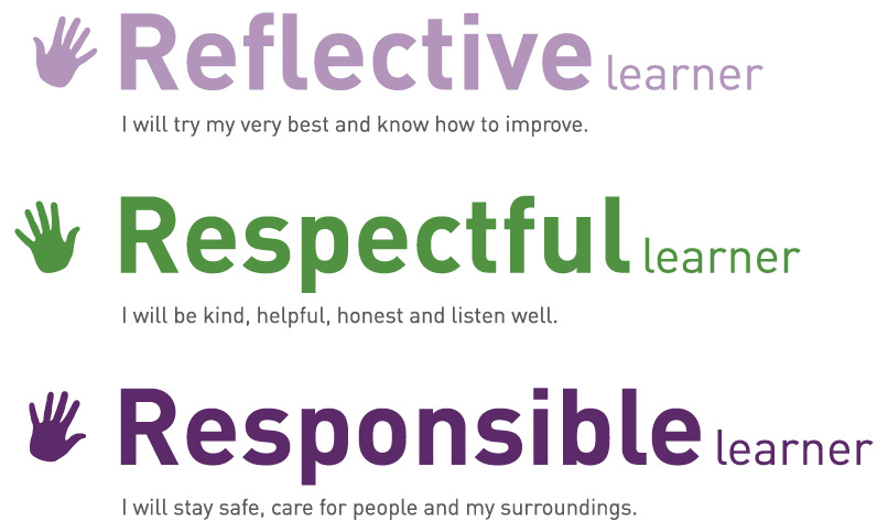 Reflective learner - I will try my very best and know how to improve. Respectful learner - I will be kind, helpful, honset and listen well. Responsible learner - I will stay safe, care for people and my surroundings.